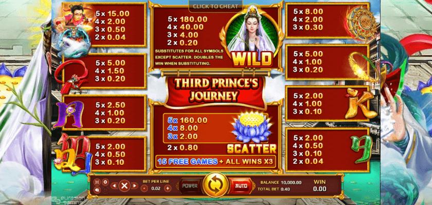 เกมสล็อต Third Prince's Journey
